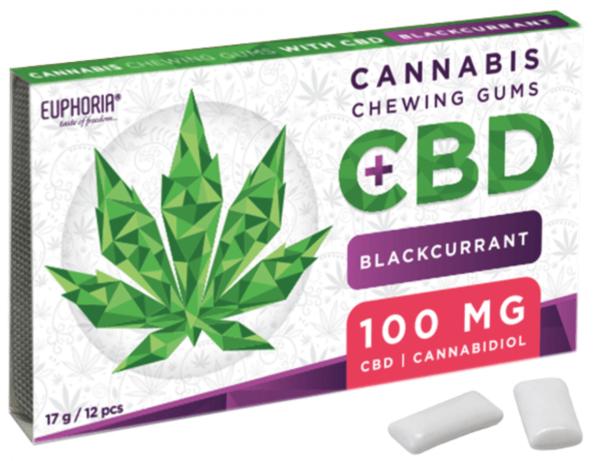 CBD Chewing Gums BLACKCURRANT