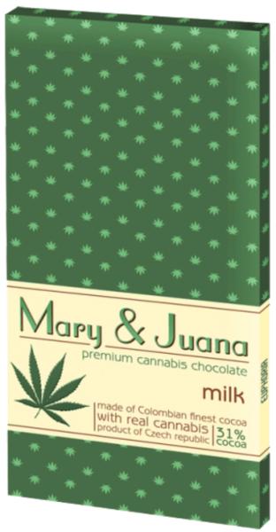Chocolate Mary & Juana Milk